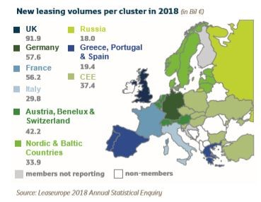 New leasing volumes per cluster in 2018.JPG